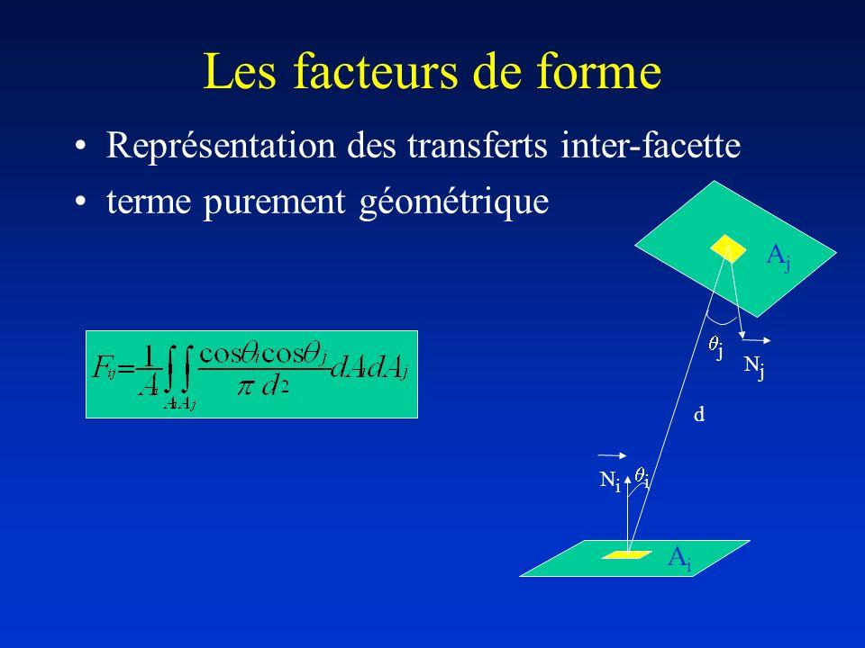 Les facteurs de forme Représentation des transferts inter-facette