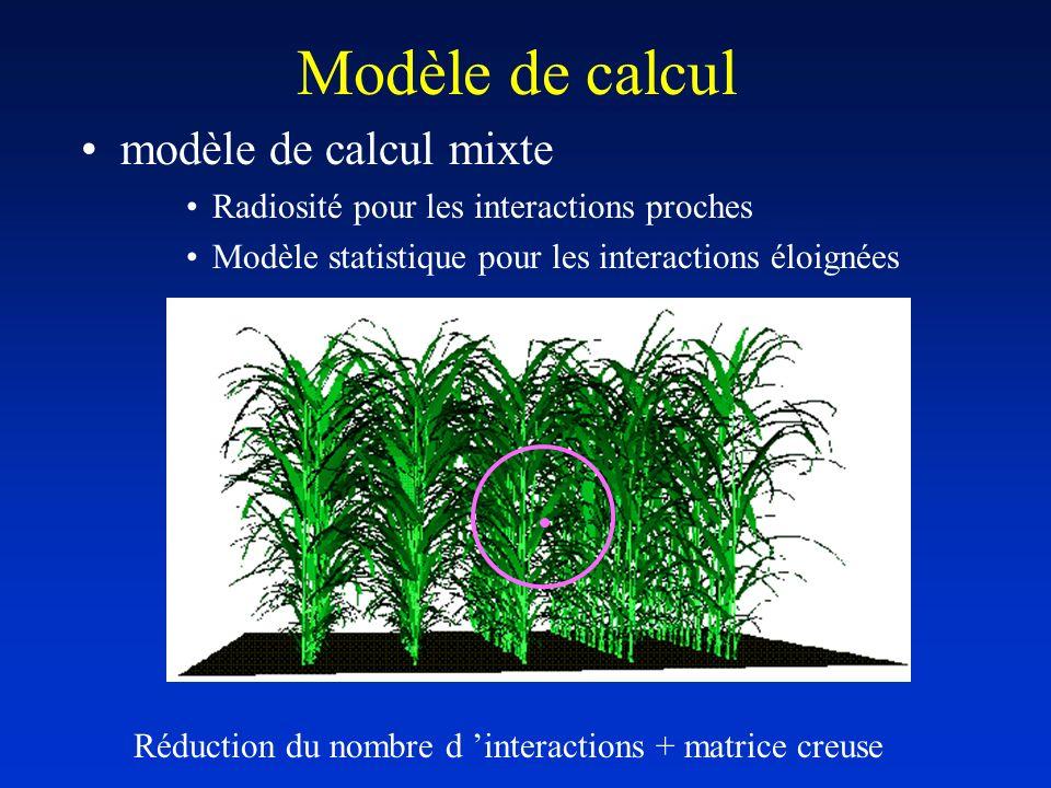 Modèle de calcul modèle de calcul mixte