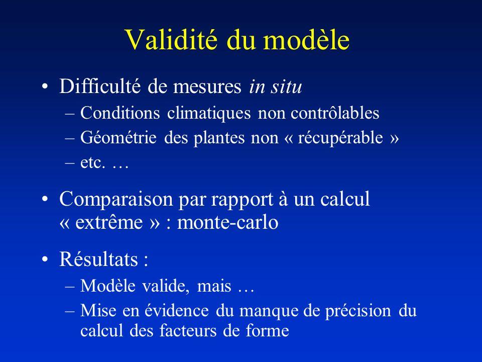 Validité du modèle Difficulté de mesures in situ