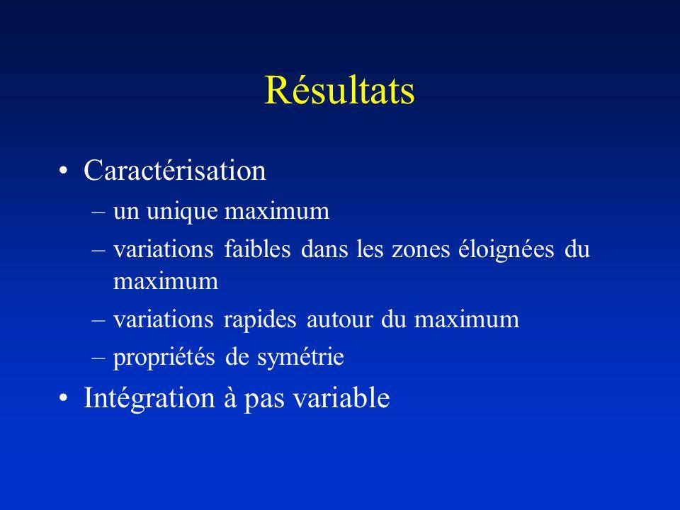Résultats Caractérisation Intégration à pas variable un unique maximum