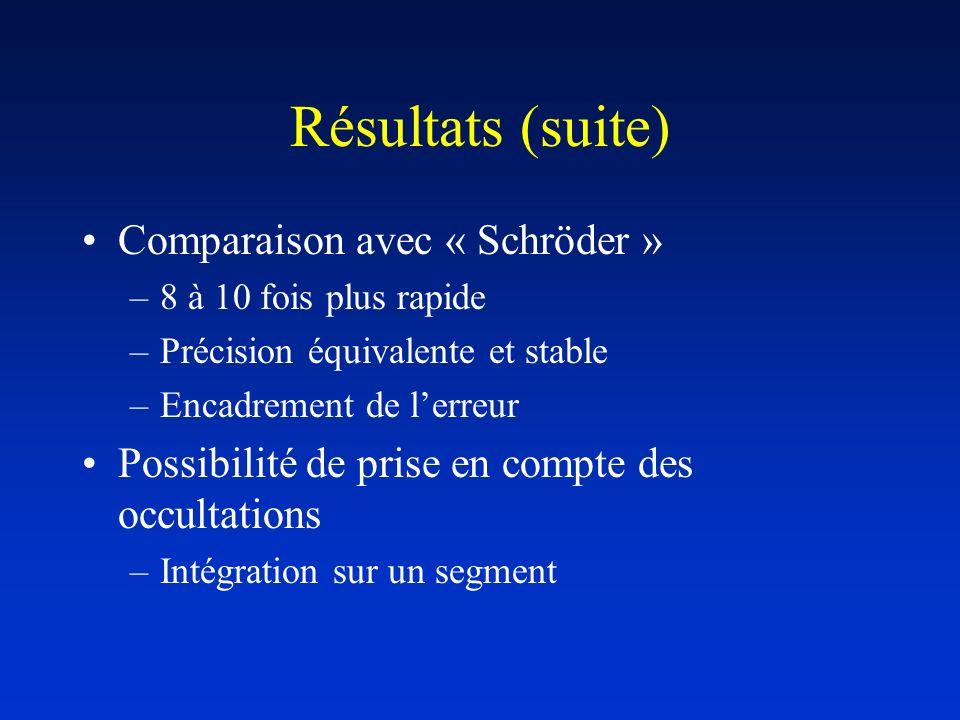 Résultats (suite) Comparaison avec « Schröder »