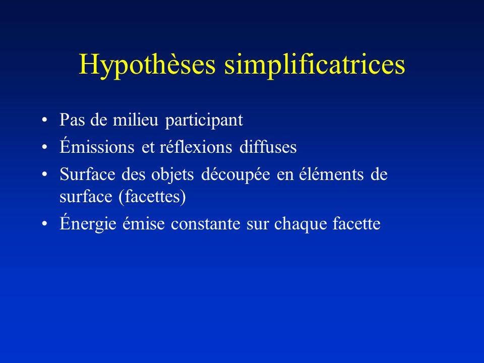 Hypothèses simplificatrices