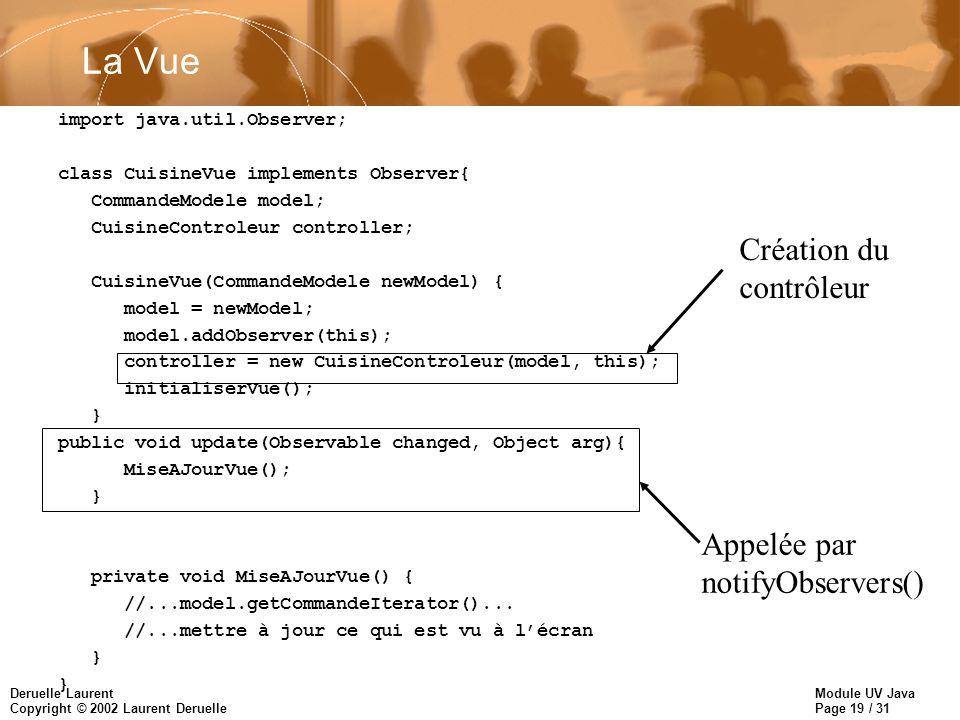 La Vue Création du contrôleur Appelée par notifyObservers()