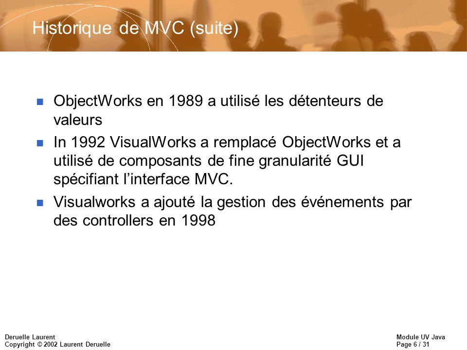 Historique de MVC (suite)