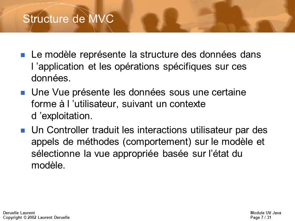Structure de MVCLe modèle représente la structure des données dans l 'application et les opérations spécifiques sur ces données.