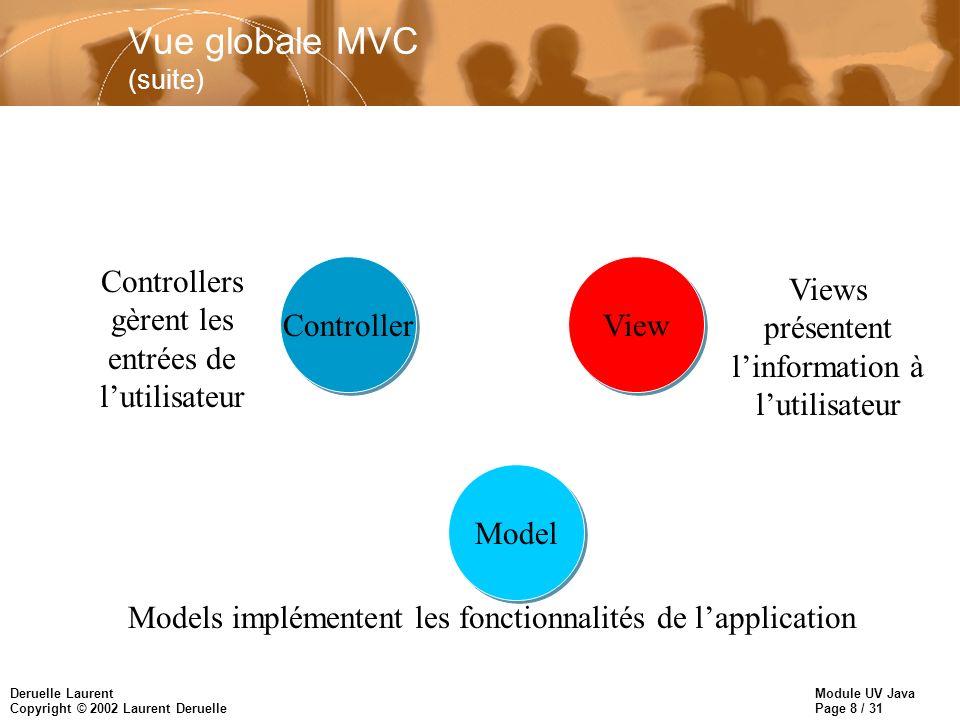 Vue globale MVC (suite)