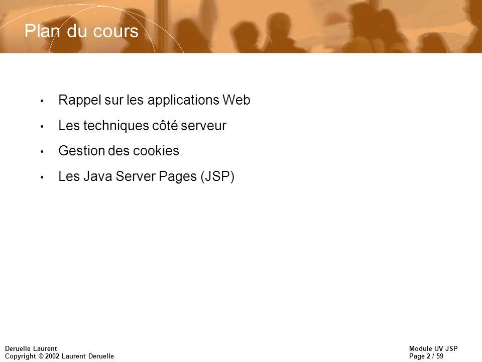 Plan du cours Rappel sur les applications Web