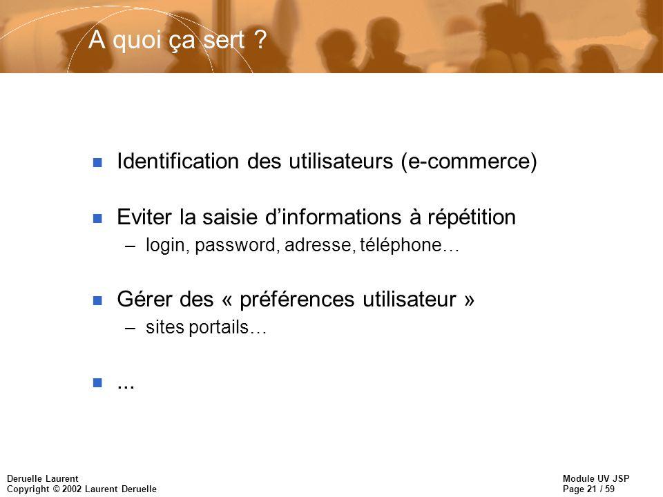 A quoi ça sert Identification des utilisateurs (e-commerce)