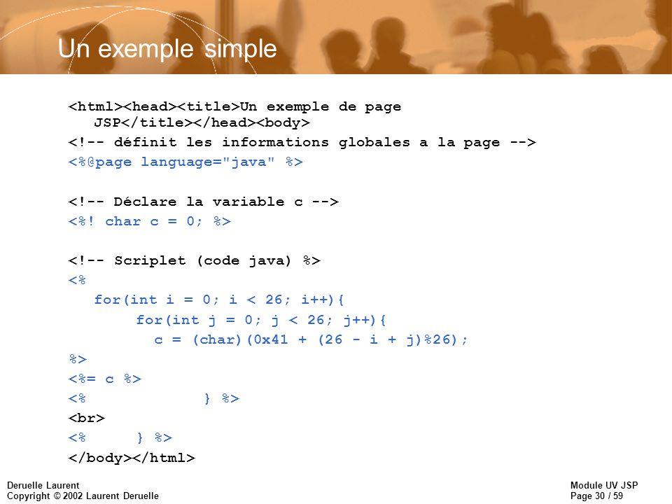 Un exemple simple <html><head><title>Un exemple de page JSP</title></head><body> <!-- définit les informations globales a la page -->