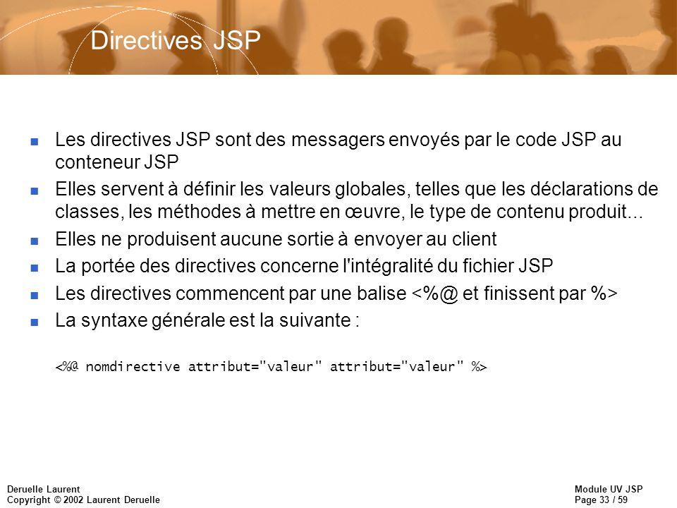 Directives JSP Les directives JSP sont des messagers envoyés par le code JSP au conteneur JSP.