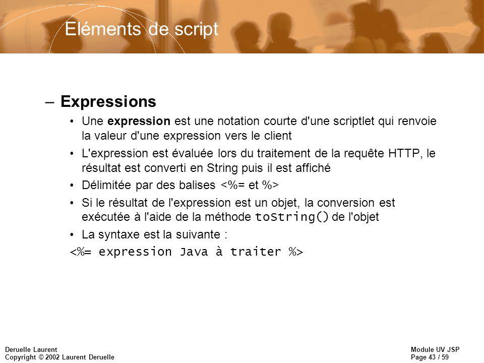 Eléments de script Expressions