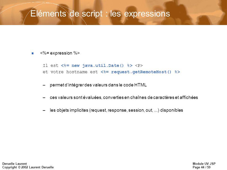 Eléments de script : les expressions