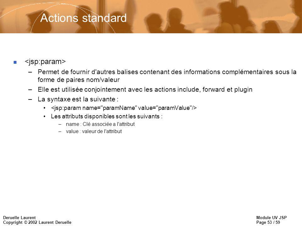 Actions standard <jsp:param>