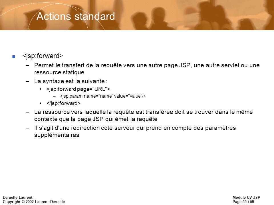 Actions standard <jsp:forward>