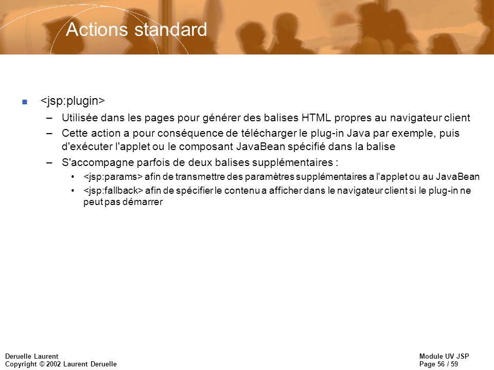 Actions standard <jsp:plugin>