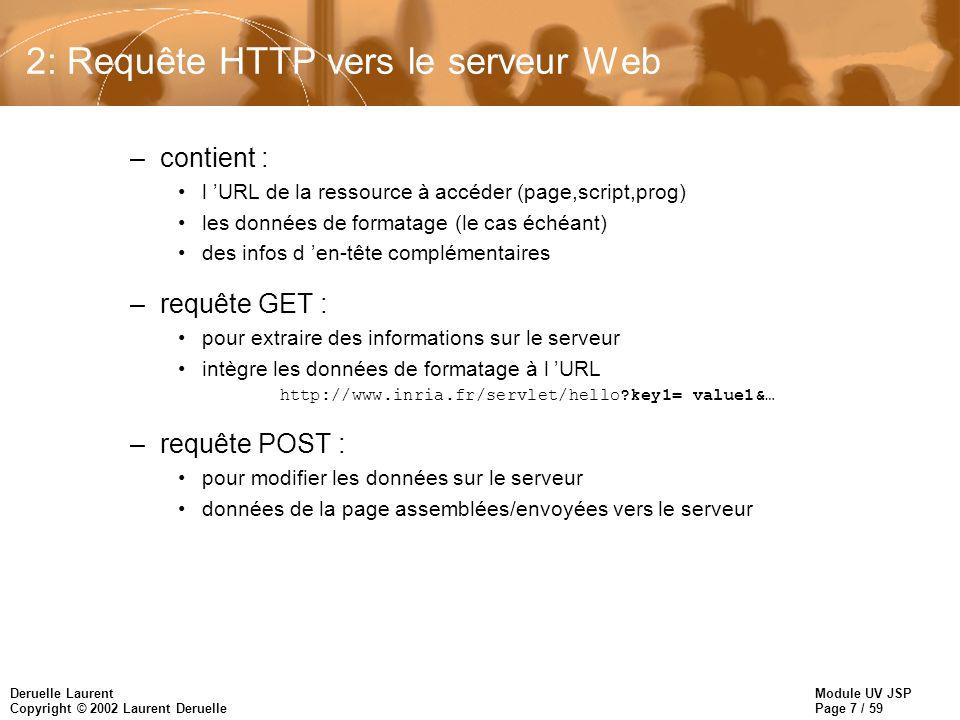 2: Requête HTTP vers le serveur Web