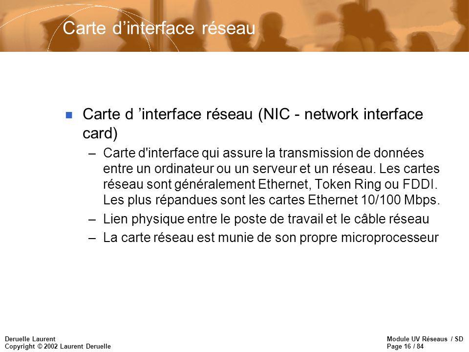 Carte d'interface réseau
