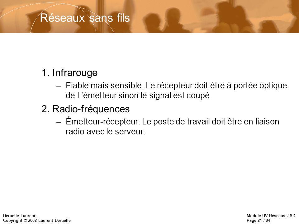 Réseaux sans fils 1. Infrarouge 2. Radio-fréquences