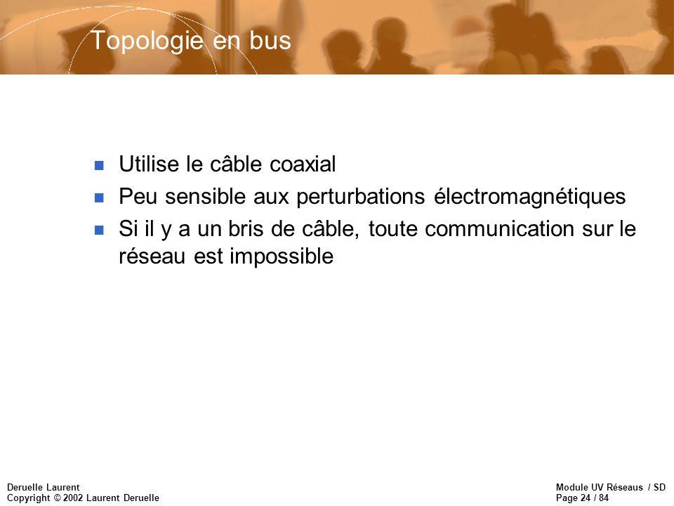 Topologie en bus Utilise le câble coaxial