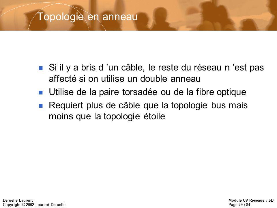 Topologie en anneauSi il y a bris d 'un câble, le reste du réseau n 'est pas affecté si on utilise un double anneau.
