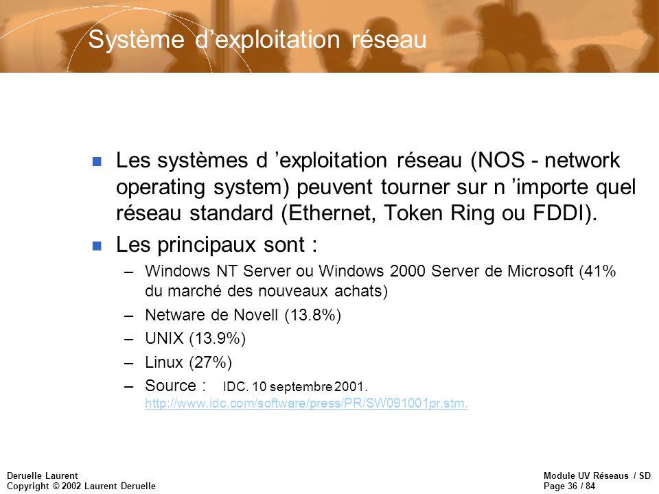 Système d'exploitation réseau