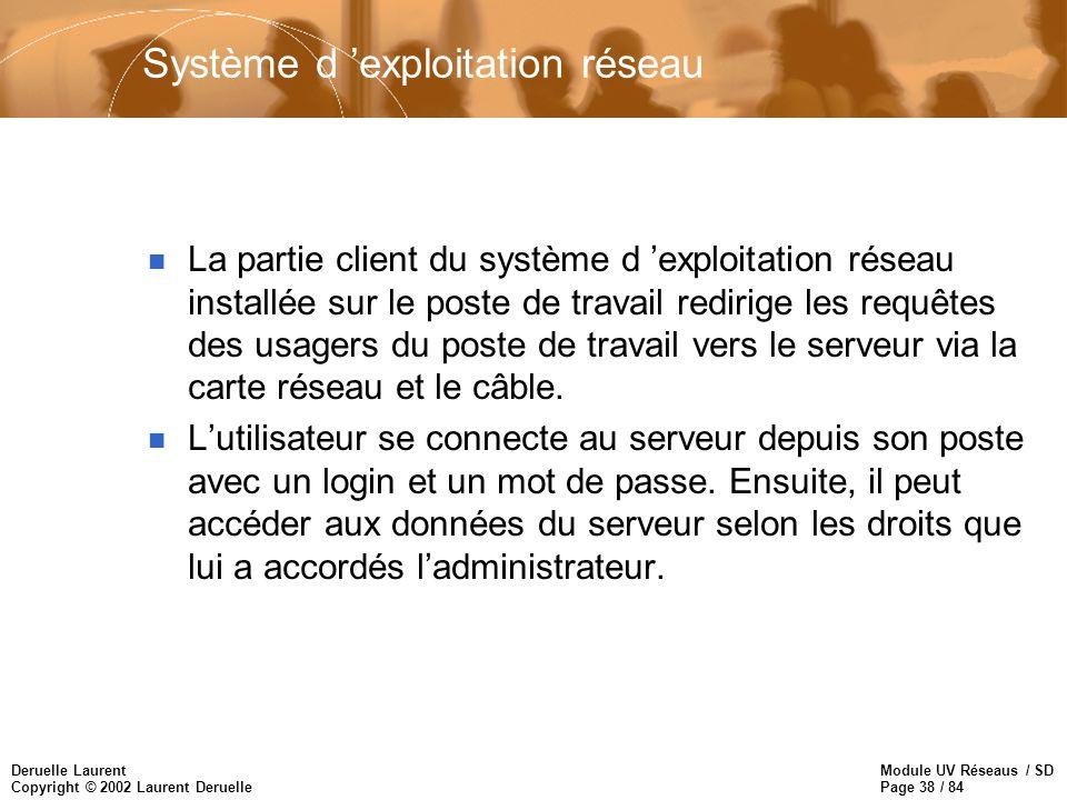 Système d 'exploitation réseau