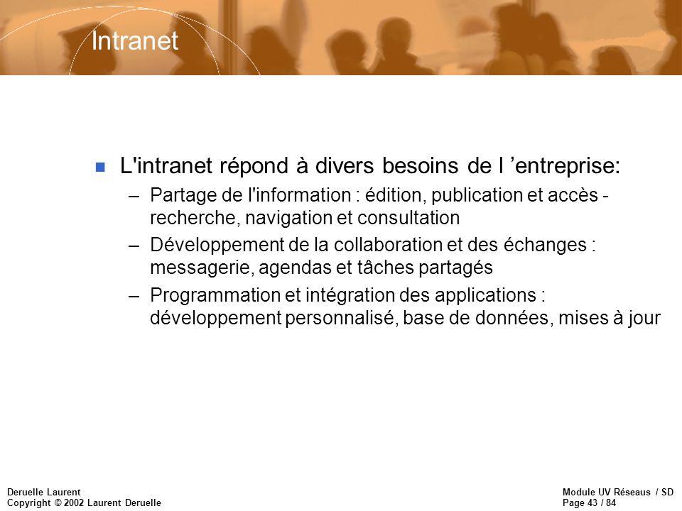 Intranet L intranet répond à divers besoins de l 'entreprise: