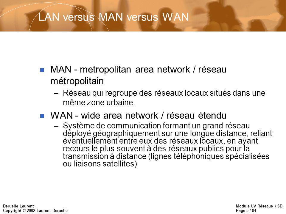 LAN versus MAN versus WAN