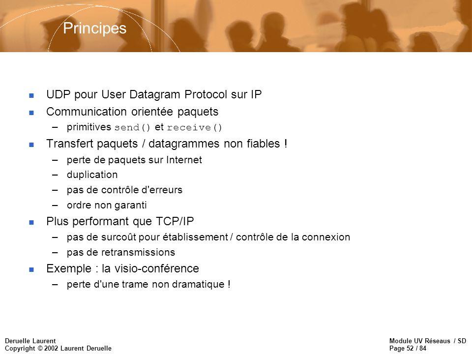 Principes UDP pour User Datagram Protocol sur IP