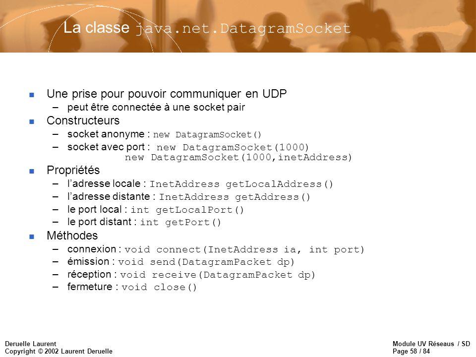 La classe java.net.DatagramSocket