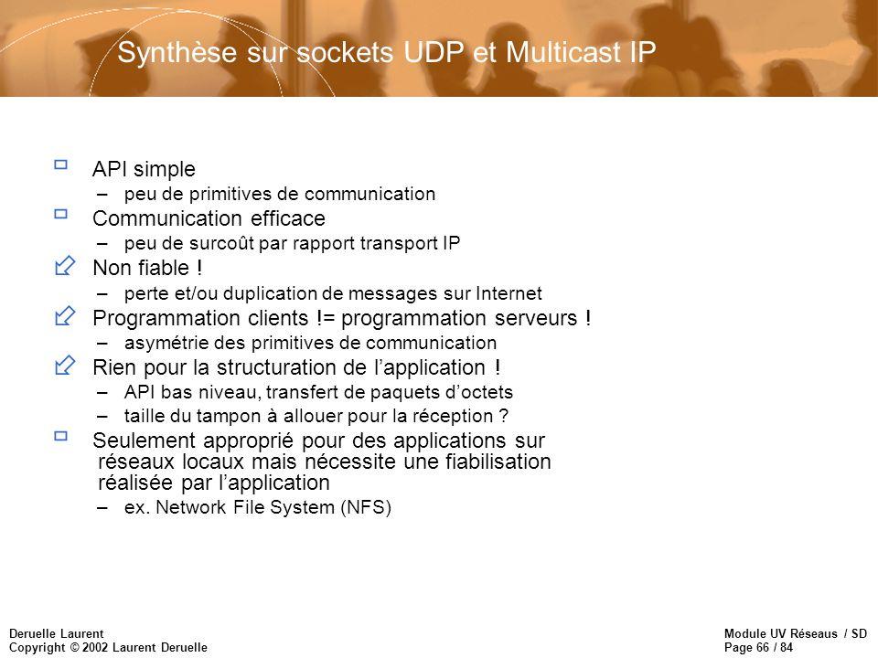 Synthèse sur sockets UDP et Multicast IP