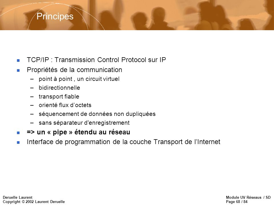 Principes TCP/IP : Transmission Control Protocol sur IP