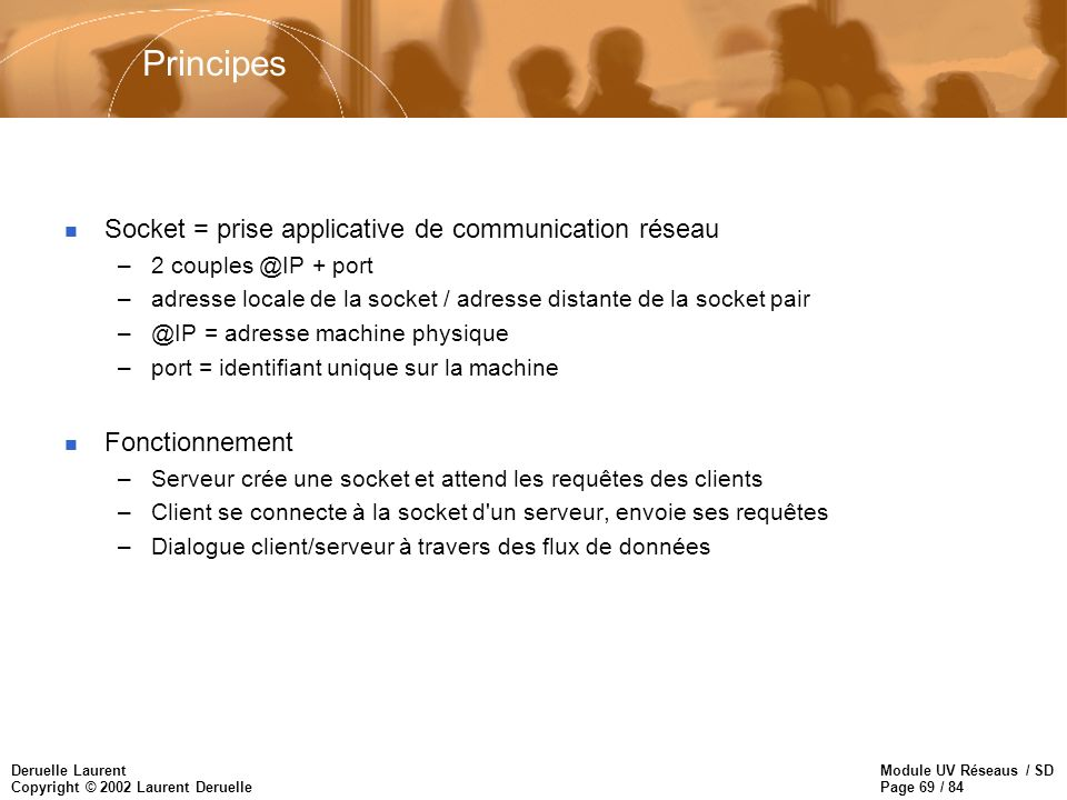 Principes Socket = prise applicative de communication réseau