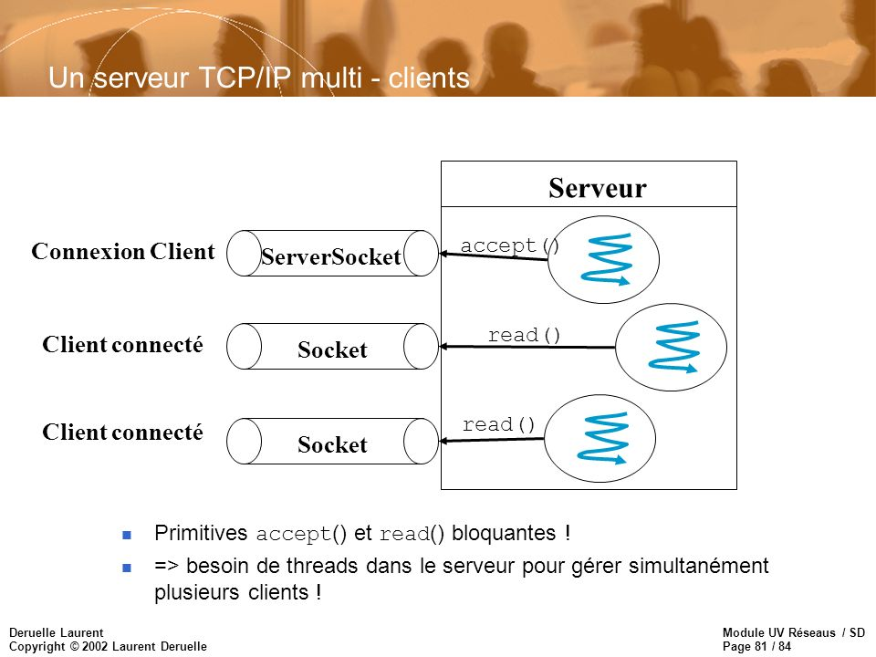 Un serveur TCP/IP multi - clients