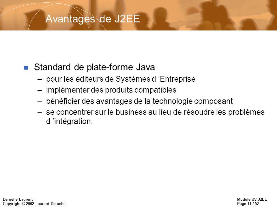 Avantages de J2EE Standard de plate-forme Java