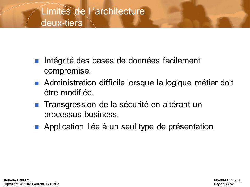 Limites de l 'architecture deux-tiers
