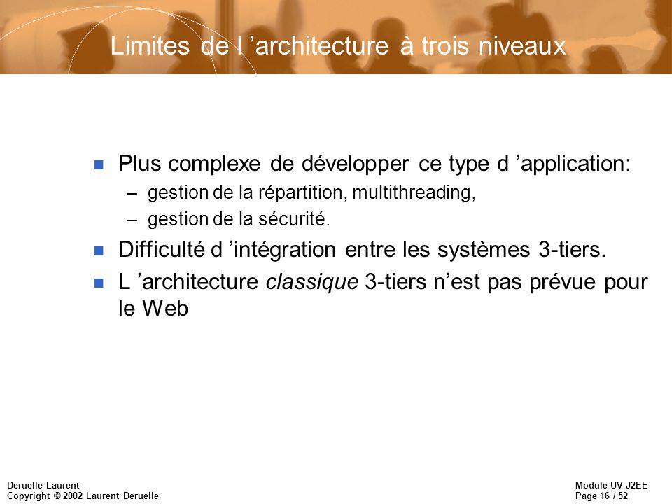 Limites de l 'architecture à trois niveaux