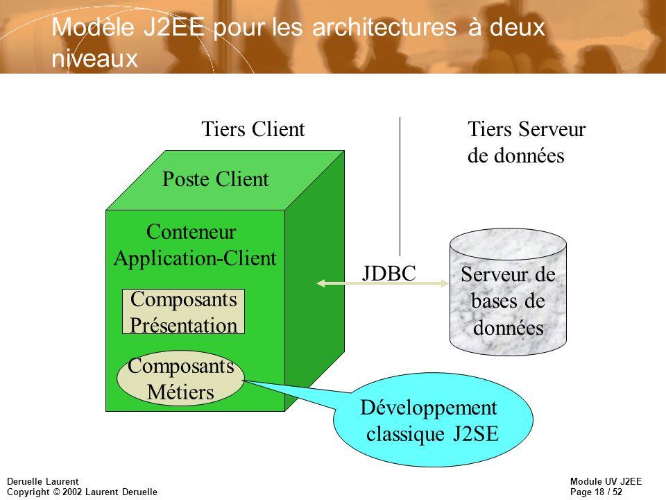 Modèle J2EE pour les architectures à deux niveaux