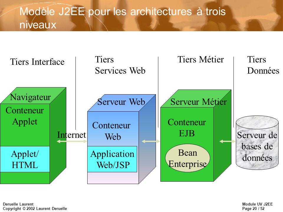 Modèle J2EE pour les architectures à trois niveaux