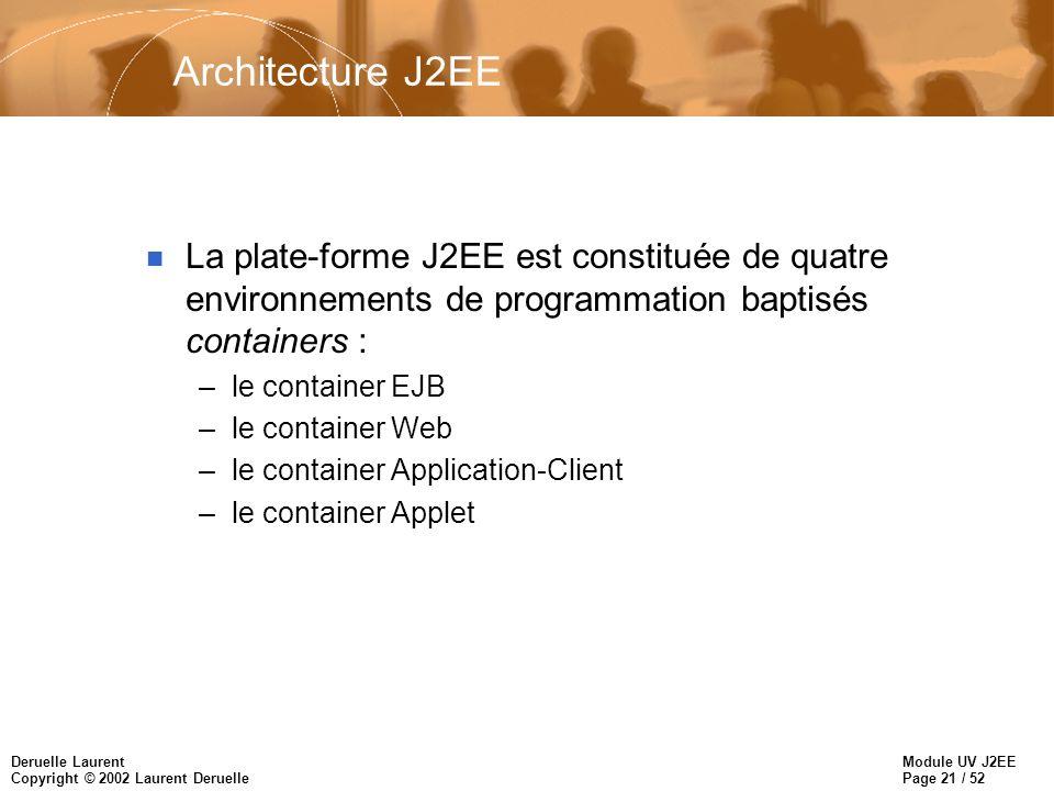 Architecture J2EE La plate-forme J2EE est constituée de quatre environnements de programmation baptisés containers :
