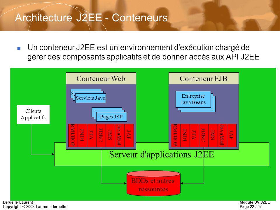 Architecture J2EE - Conteneurs