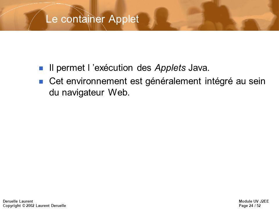 Le container Applet Il permet l 'exécution des Applets Java.