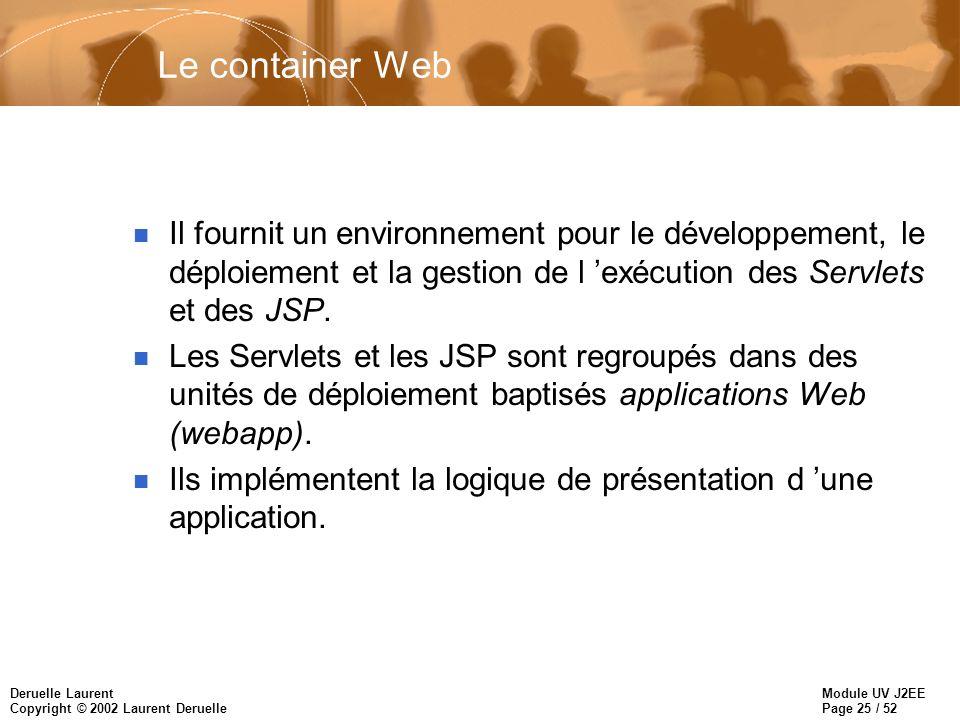 Le container Web Il fournit un environnement pour le développement, le déploiement et la gestion de l 'exécution des Servlets et des JSP.