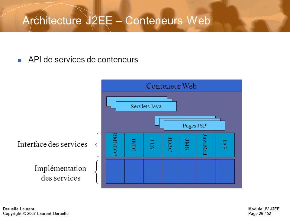 Architecture J2EE – Conteneurs Web