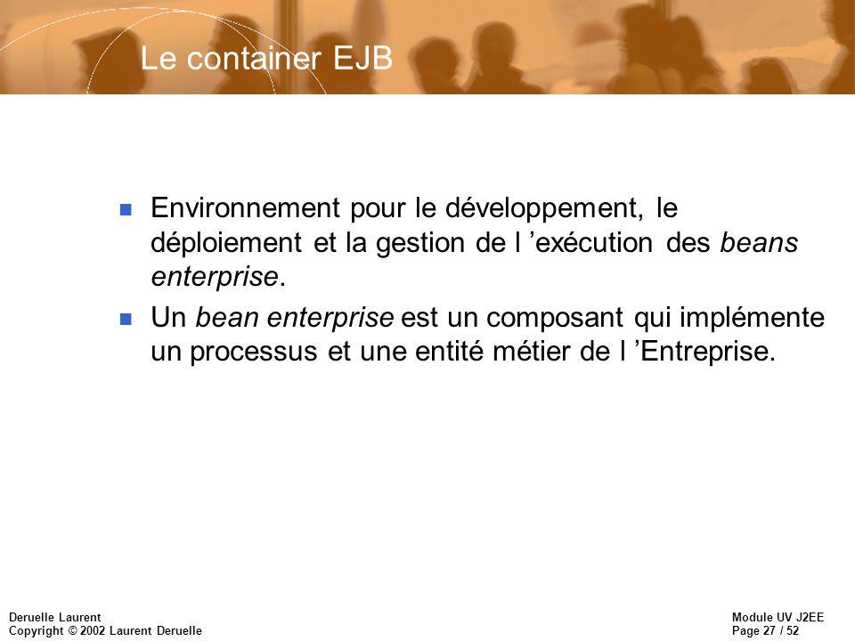 Le container EJB Environnement pour le développement, le déploiement et la gestion de l 'exécution des beans enterprise.