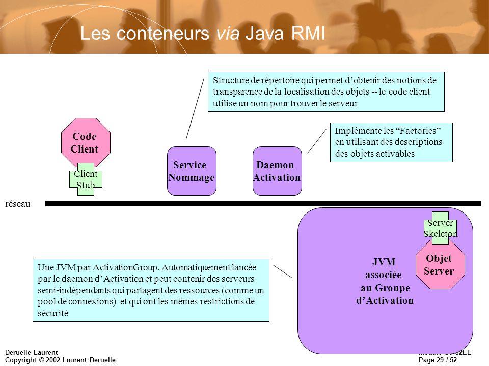 Les conteneurs via Java RMI