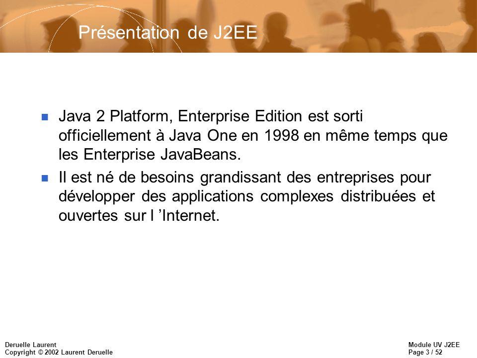 Présentation de J2EE Java 2 Platform, Enterprise Edition est sorti officiellement à Java One en 1998 en même temps que les Enterprise JavaBeans.