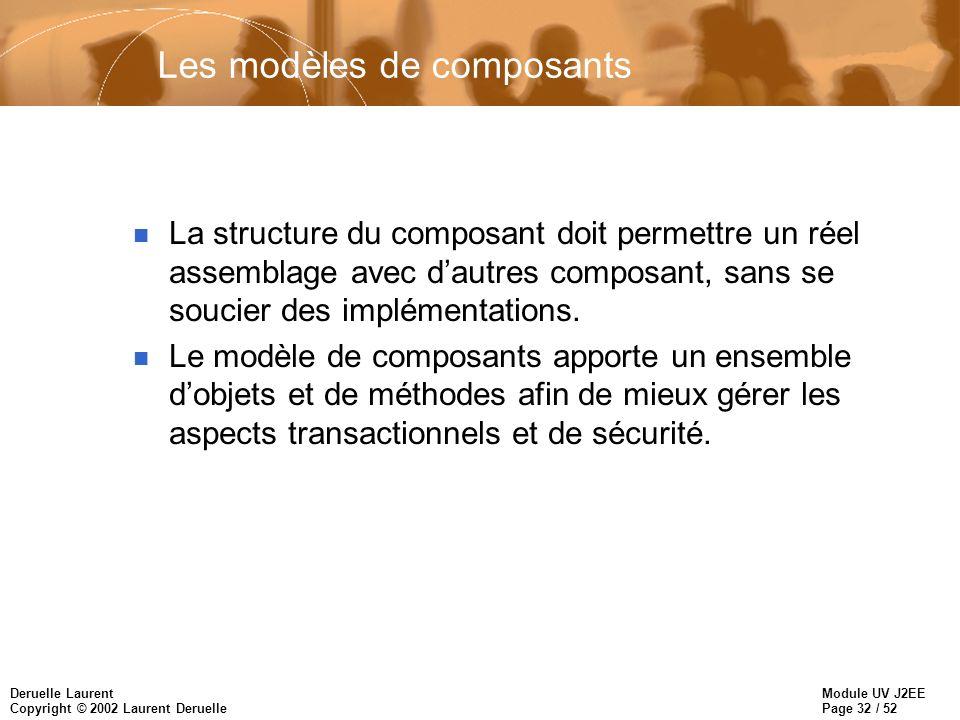 Les modèles de composants