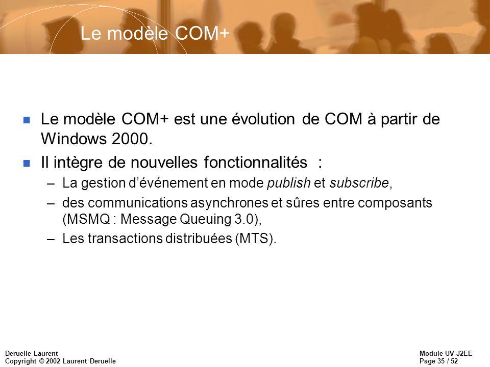 Le modèle COM+ Le modèle COM+ est une évolution de COM à partir de Windows 2000. Il intègre de nouvelles fonctionnalités :