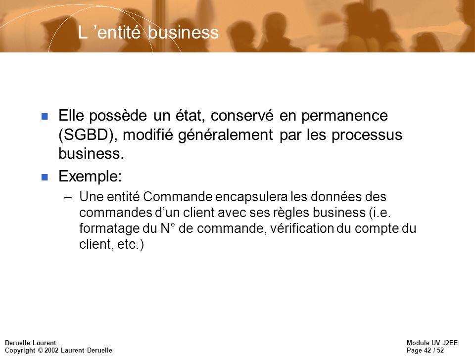 L 'entité business Elle possède un état, conservé en permanence (SGBD), modifié généralement par les processus business.